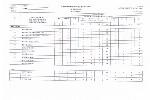Ergebnisse der Landtagswahl 2017 in Reken