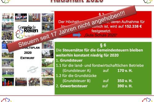 Haushaltsplan 2020